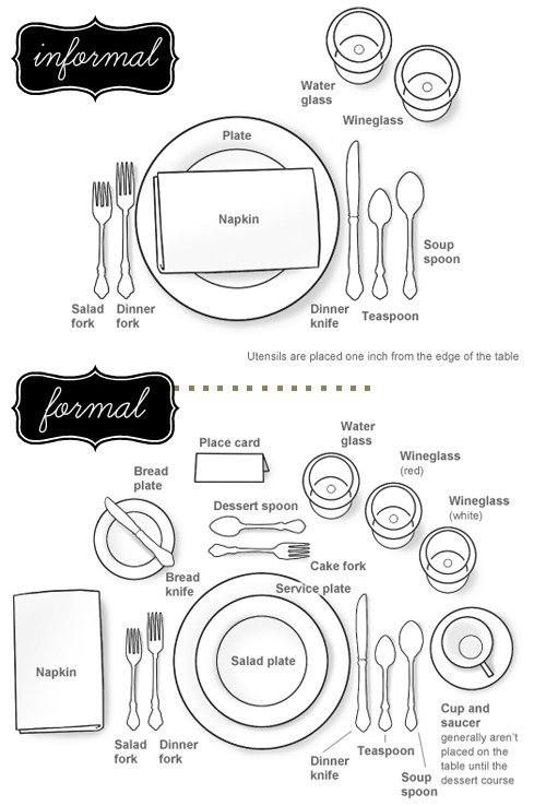 How To Set Your Formal And Informal Table |Hereu0027s A Simple Guide For  Showing You