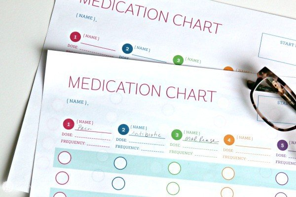 Printable Medication Chart Log | TodaysCreativeLife.com