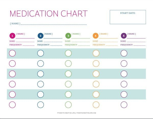 Invaluable image for medication tracker printable