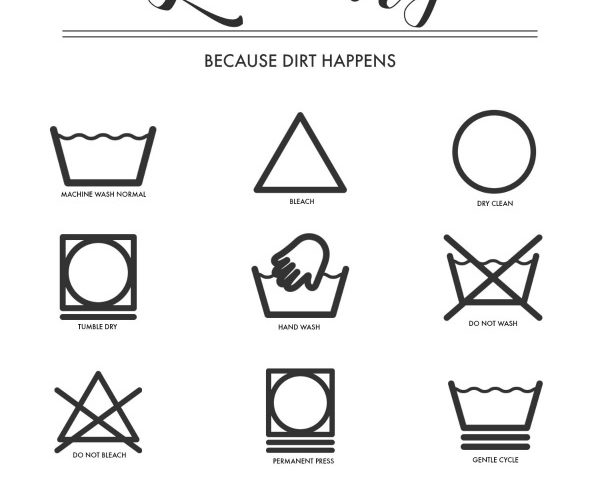Printable Laundry Symbols Wall Art